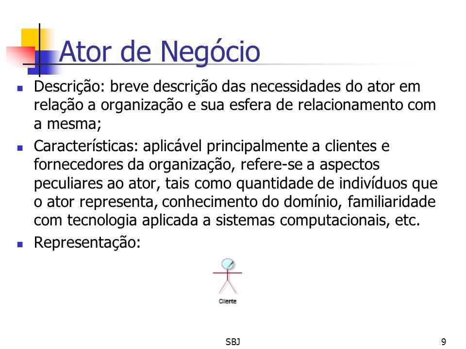 Ator de Negócio Descrição: breve descrição das necessidades do ator em relação a organização e sua esfera de relacionamento com a mesma; Característic
