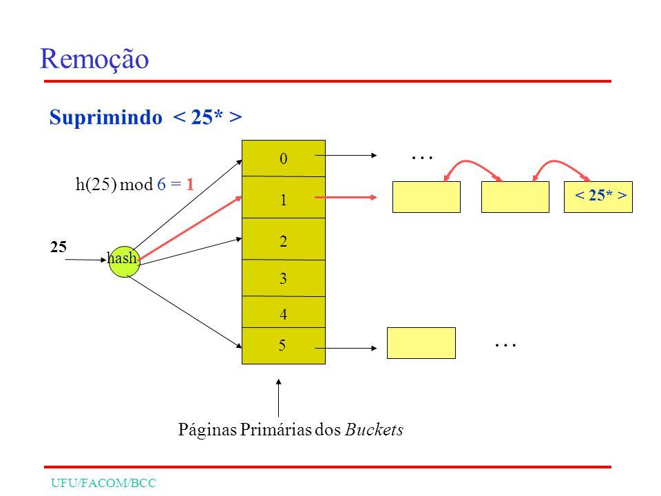 UFU/FACOM/BCC Remoção 0 1 2 5 hash h(25) mod 6 = 1 25 … … Suprimindo 4 3 Páginas Primárias dos Buckets