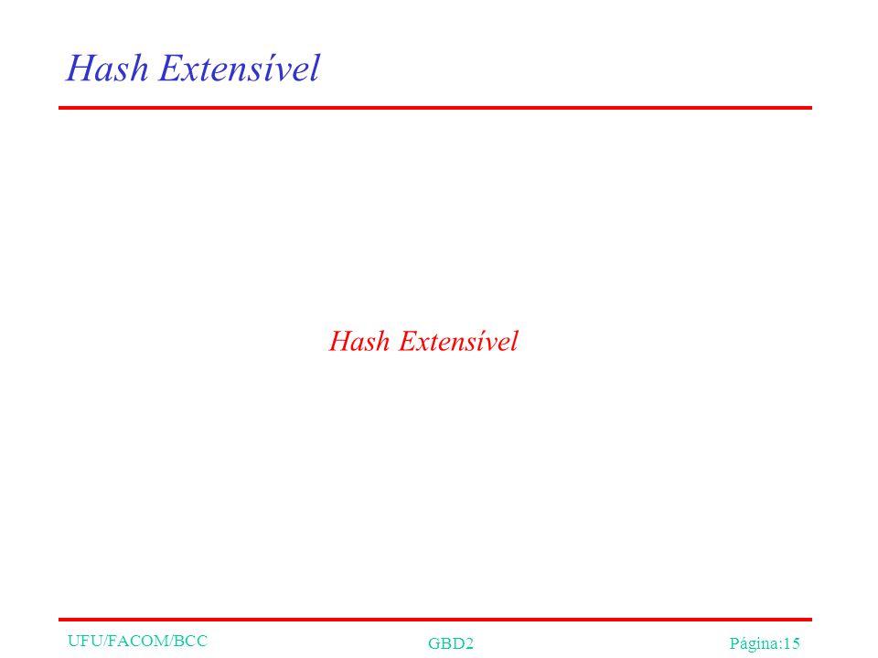 UFU/FACOM/BCC GBD2Página:15 Hash Extensível