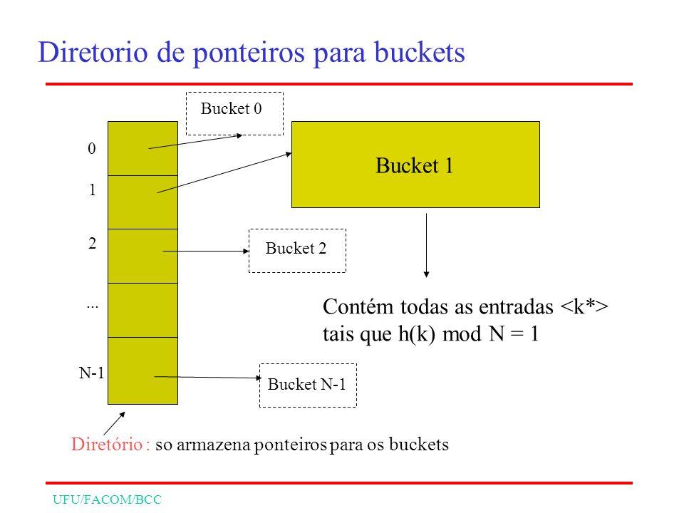 UFU/FACOM/BCC Diretorio de ponteiros para buckets Diretório : so armazena ponteiros para os buckets Bucket 1 Contém todas as entradas tais que h(k) mod N = 1 1 2...