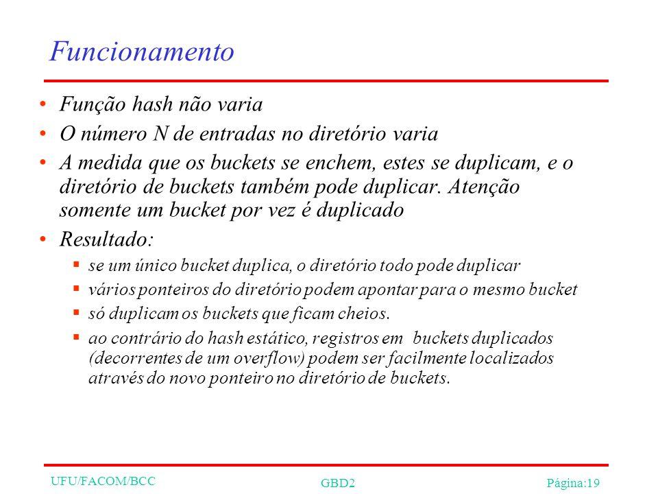 UFU/FACOM/BCC GBD2Página:19 Funcionamento Função hash não varia O número N de entradas no diretório varia A medida que os buckets se enchem, estes se duplicam, e o diretório de buckets também pode duplicar.