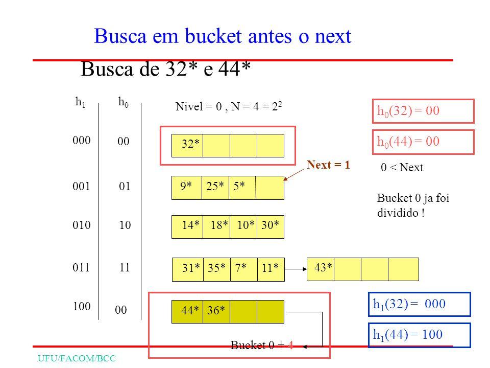 UFU/FACOM/BCC 32* 9*25*5* 14* 31*35*7* 18*10*30* 11* Nivel = 0, N = 4 = 2 2 h0h0 h1h1 00 01 10 11 000 001 010 011 Busca de 32* e 44* h 0 (32) = 00 43* Next = 1 44*36* 00 0 < Next Bucket 0 ja foi dividido .