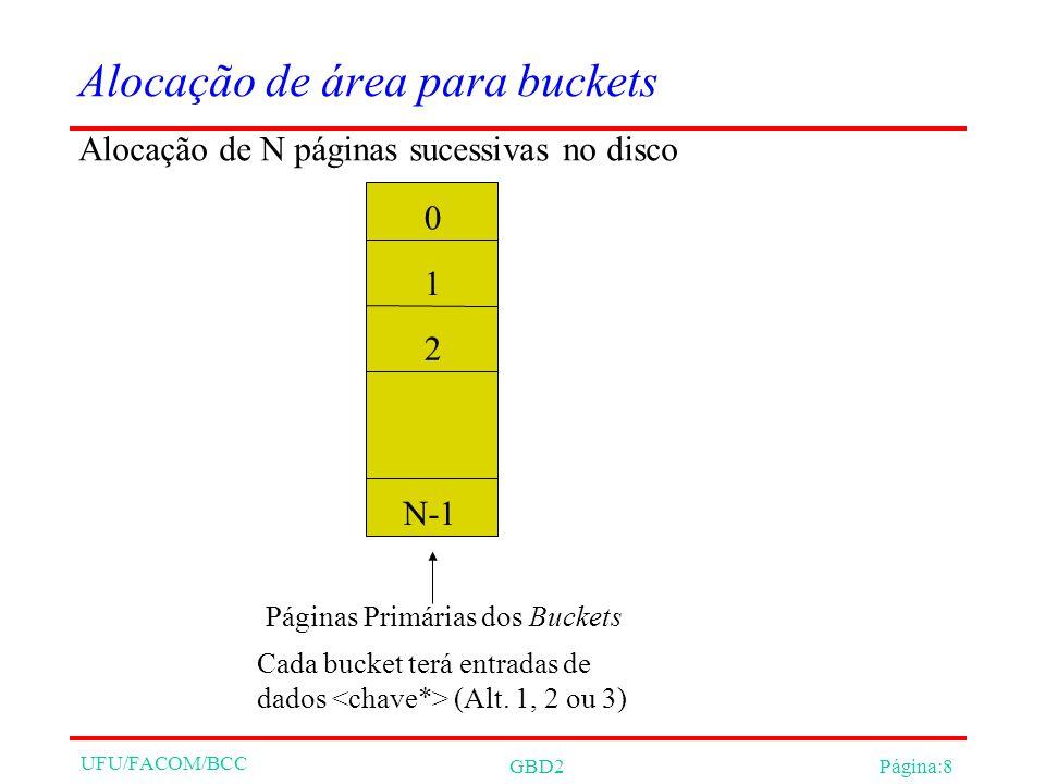 UFU/FACOM/BCC GBD2Página:8 Alocação de área para buckets Alocação de N páginas sucessivas no disco Cada bucket terá entradas de dados (Alt.