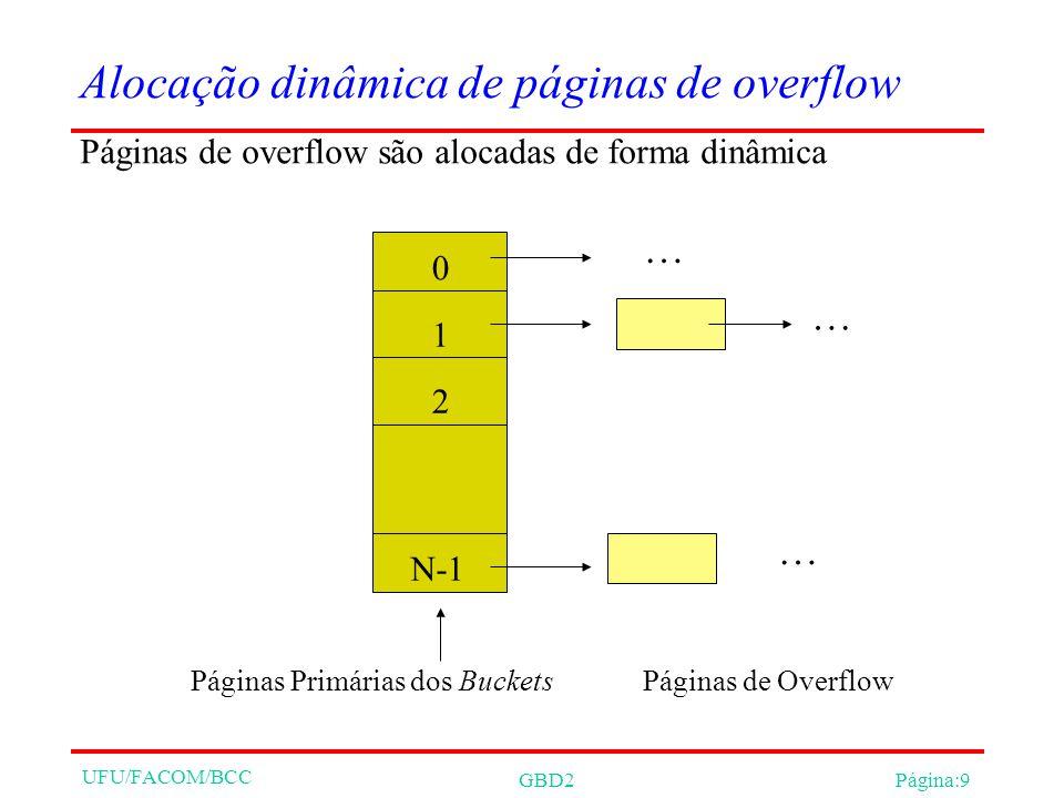 UFU/FACOM/BCC GBD2Página:10 Alocação dinâmica de páginas de overflow Seja k a chave do hash, então a localização do bucket será por meio da função hash Entradas do tipo 0 1 2 N-1 hash hash(k)=h(k) mod N k Páginas Primárias dos Buckets … … … Páginas de Overflow