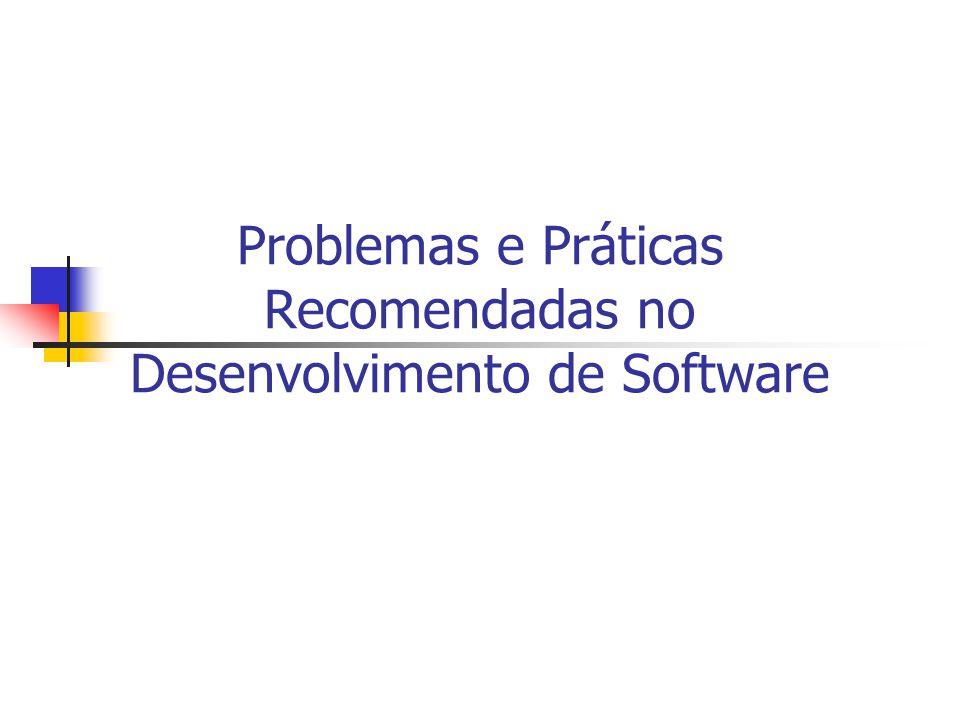 Desenvolvimento de software com UML2 Objetivos deste módulo Levantar problemas enfrentados na prática do desenvolvimento de software Discutir boas práticas para o desenvolvimento de software