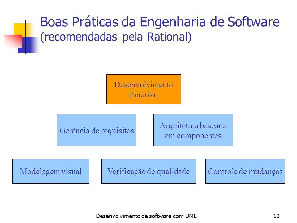 Desenvolvimento de software com UML10 Boas Práticas da Engenharia de Software (recomendadas pela Rational) Gerência de requisitos Arquitetura baseada