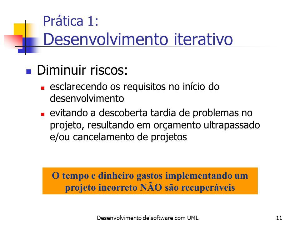 Desenvolvimento de software com UML11 Prática 1: Desenvolvimento iterativo Diminuir riscos: esclarecendo os requisitos no início do desenvolvimento ev