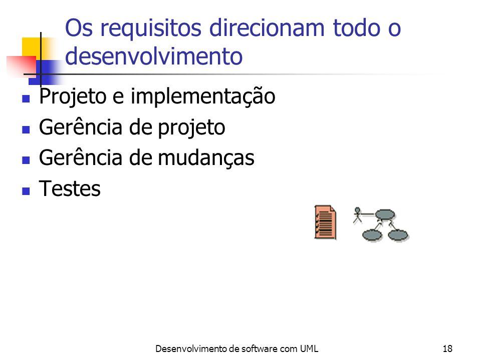 Desenvolvimento de software com UML18 Os requisitos direcionam todo o desenvolvimento Projeto e implementação Gerência de projeto Gerência de mudanças