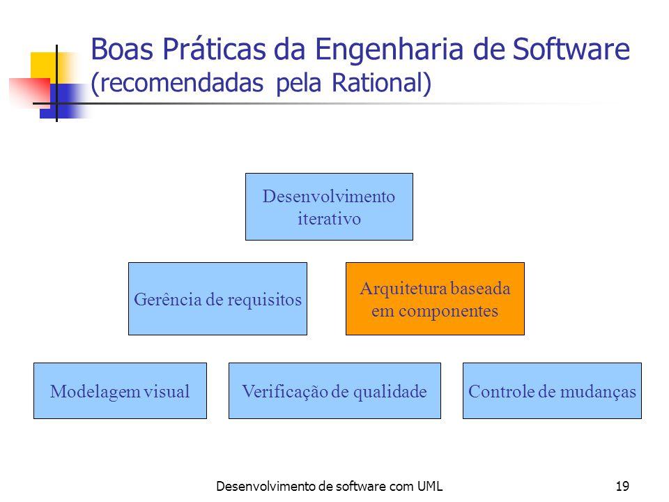 Desenvolvimento de software com UML20 Prática 3: Arquitetura baseada em componentes Arquitetura de Software: definição dos elementos estruturais seus inter-relacionamentos comportamento destes elementos Decisão de como estruturar o projeto Deve levar em consideração os requisitos funcionais e não-funcionais