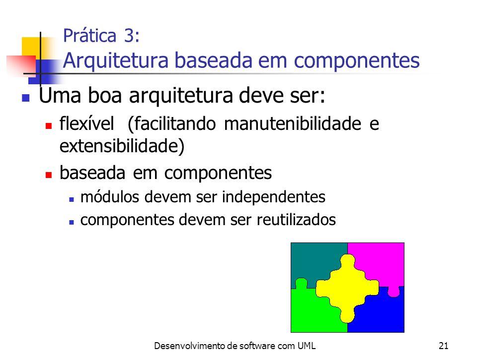 Desenvolvimento de software com UML21 Prática 3: Arquitetura baseada em componentes Uma boa arquitetura deve ser: flexível (facilitando manutenibilida