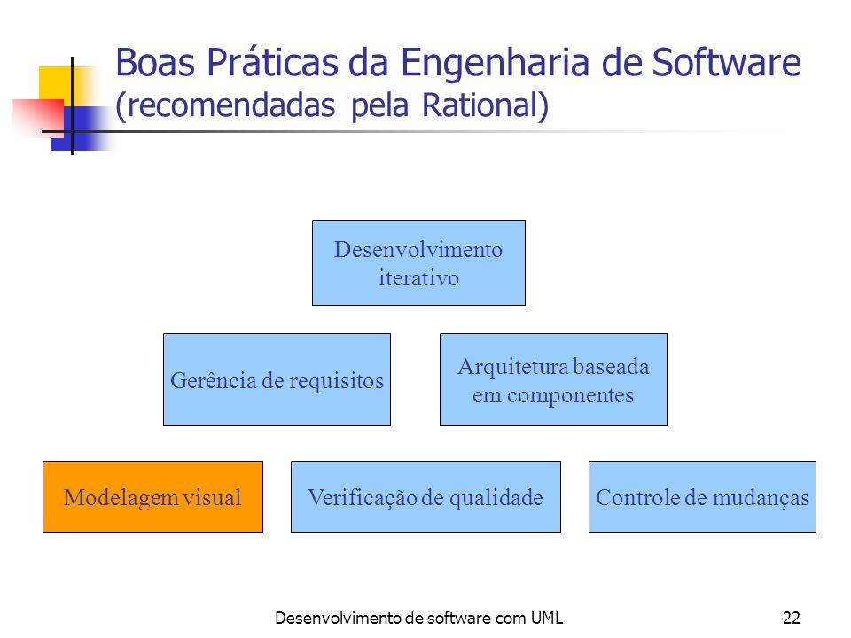 Desenvolvimento de software com UML22 Boas Práticas da Engenharia de Software (recomendadas pela Rational) Gerência de requisitos Arquitetura baseada
