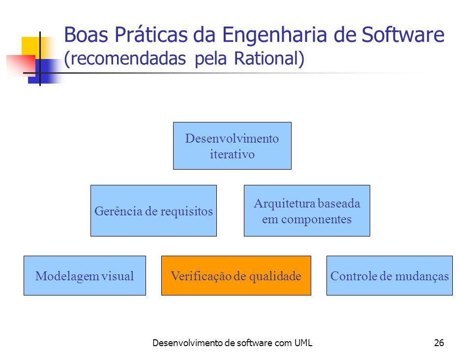 Desenvolvimento de software com UML26 Boas Práticas da Engenharia de Software (recomendadas pela Rational) Gerência de requisitos Arquitetura baseada