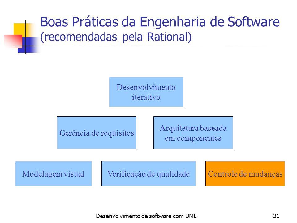 Desenvolvimento de software com UML31 Boas Práticas da Engenharia de Software (recomendadas pela Rational) Gerência de requisitos Arquitetura baseada