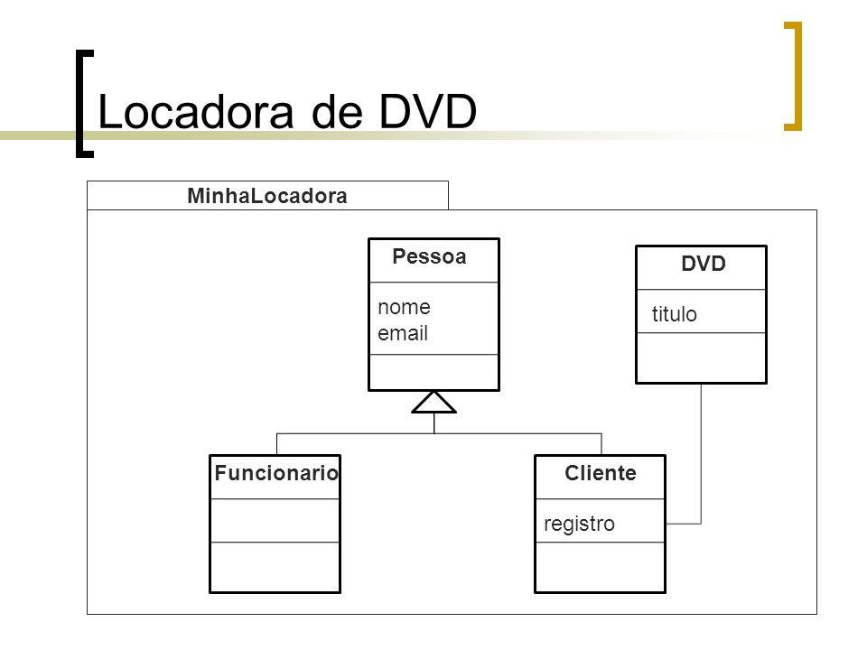 Locadora de DVD Pessoa nome email Cliente registro Funcionario MinhaLocadora DVD titulo