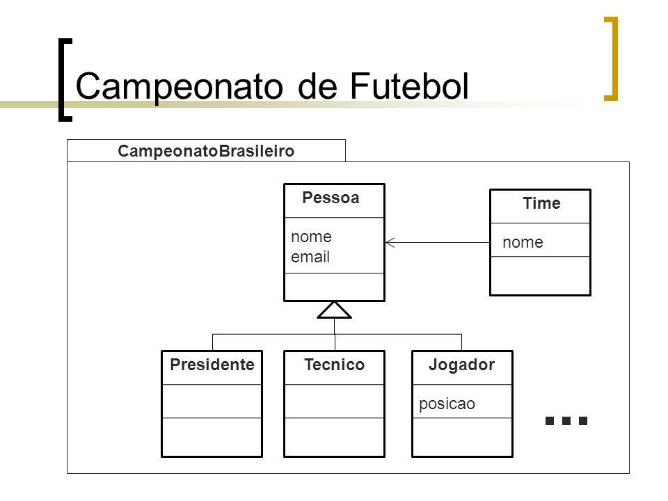 Campeonato de Futebol Pessoa nome email Jogador posicao Presidente CampeonatoBrasileiro Time nome Tecnico...