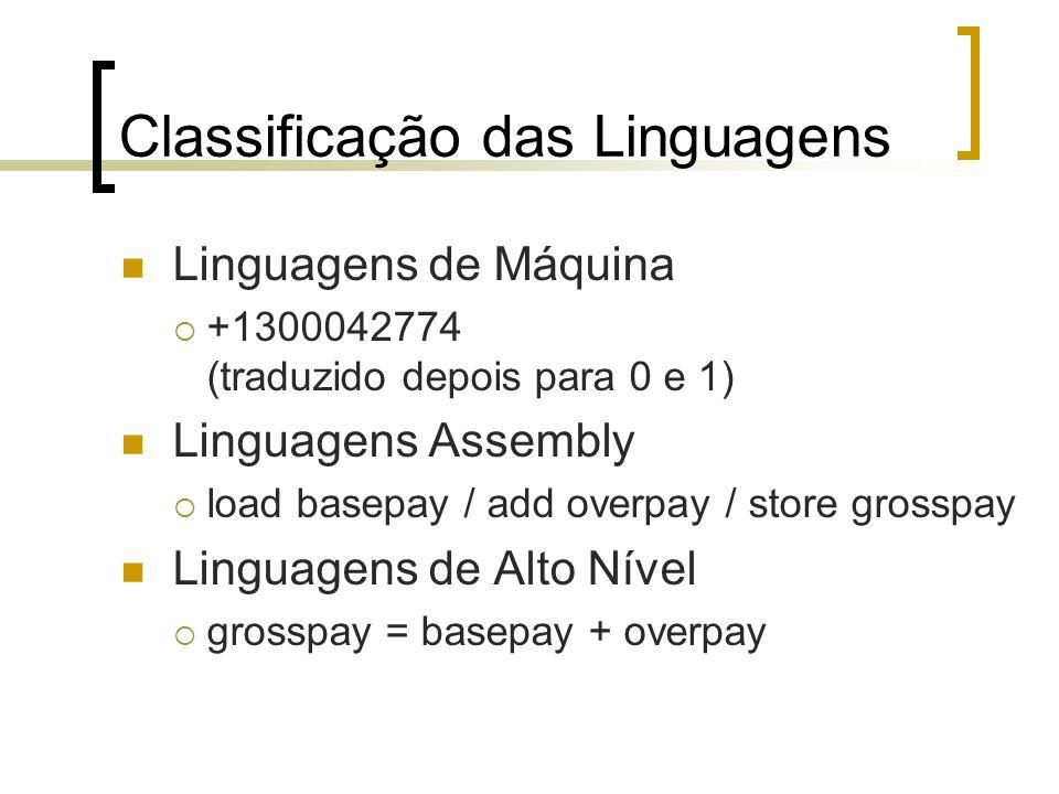 Classificação das Linguagens Linguagens de Máquina +1300042774 (traduzido depois para 0 e 1) Linguagens Assembly load basepay / add overpay / store grosspay Linguagens de Alto Nível grosspay = basepay + overpay