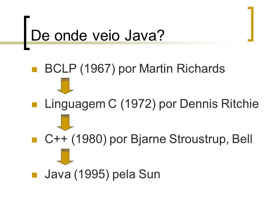 De onde veio Java? BCLP (1967) por Martin Richards Linguagem C (1972) por Dennis Ritchie C++ (1980) por Bjarne Stroustrup, Bell Java (1995) pela Sun