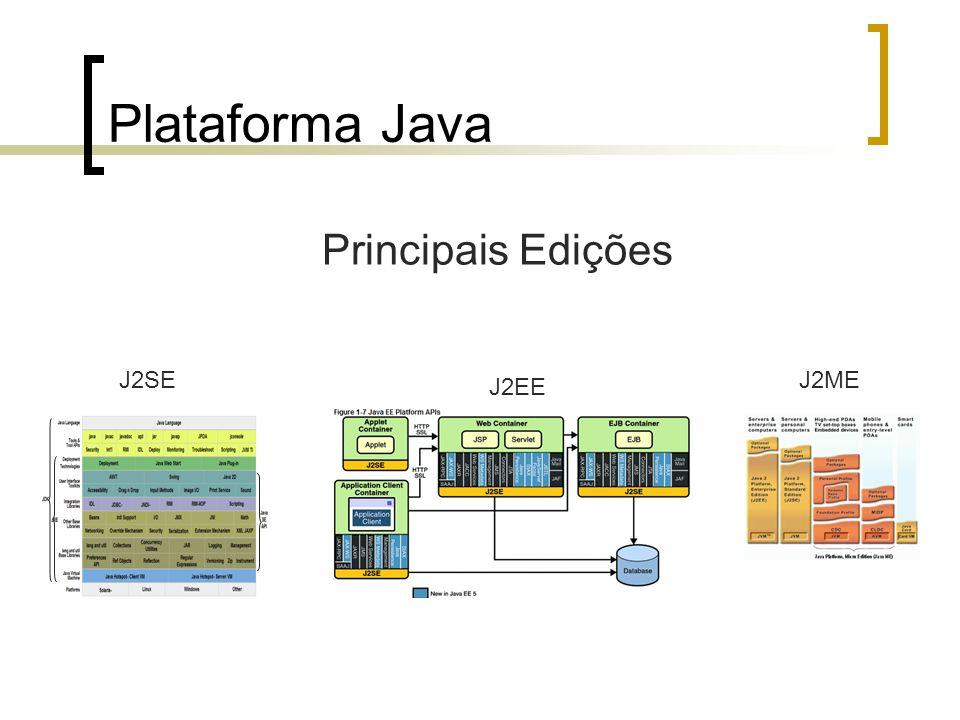 Plataforma Java Principais Edições J2EE J2SEJ2ME