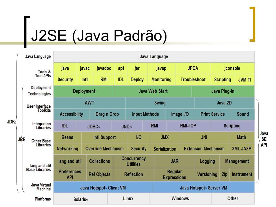 J2SE (Java Padrão)
