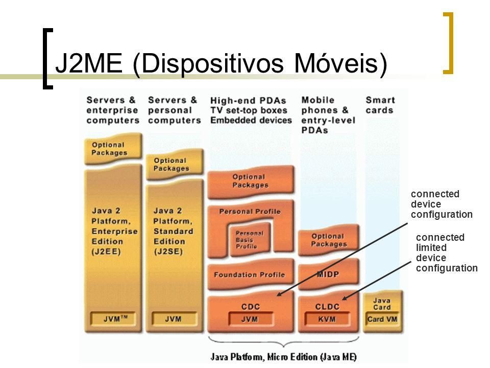J2ME (Dispositivos Móveis) connected device configuration connected limited device configuration