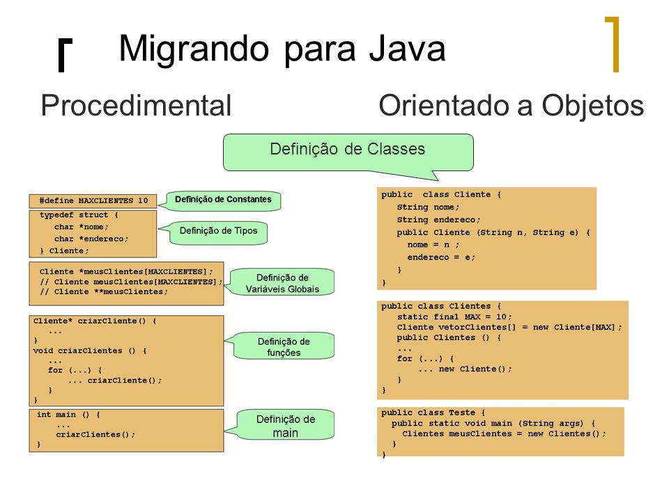 Migrando para Java ProcedimentalOrientado a Objetos Definição de Classes