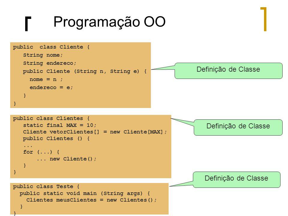 Programação OO public class Clientes { static final MAX = 10; Cliente vetorClientes[] = new Cliente[MAX]; public Clientes () {... for (...) {... new C