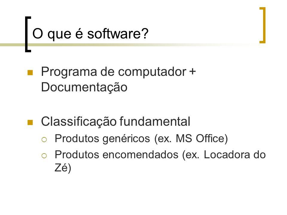 O que é software? Programa de computador + Documentação Classificação fundamental Produtos genéricos (ex. MS Office) Produtos encomendados (ex. Locado