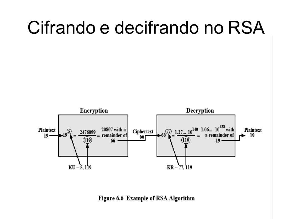 Cifrando e decifrando no RSA