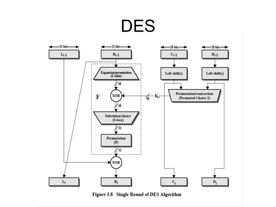 Exemplo de aplicação do RSA Texto em claro: SAUNOIN TAAS Texto em claro representado por números: M = 1901 2114 1509 1400 2001 0119