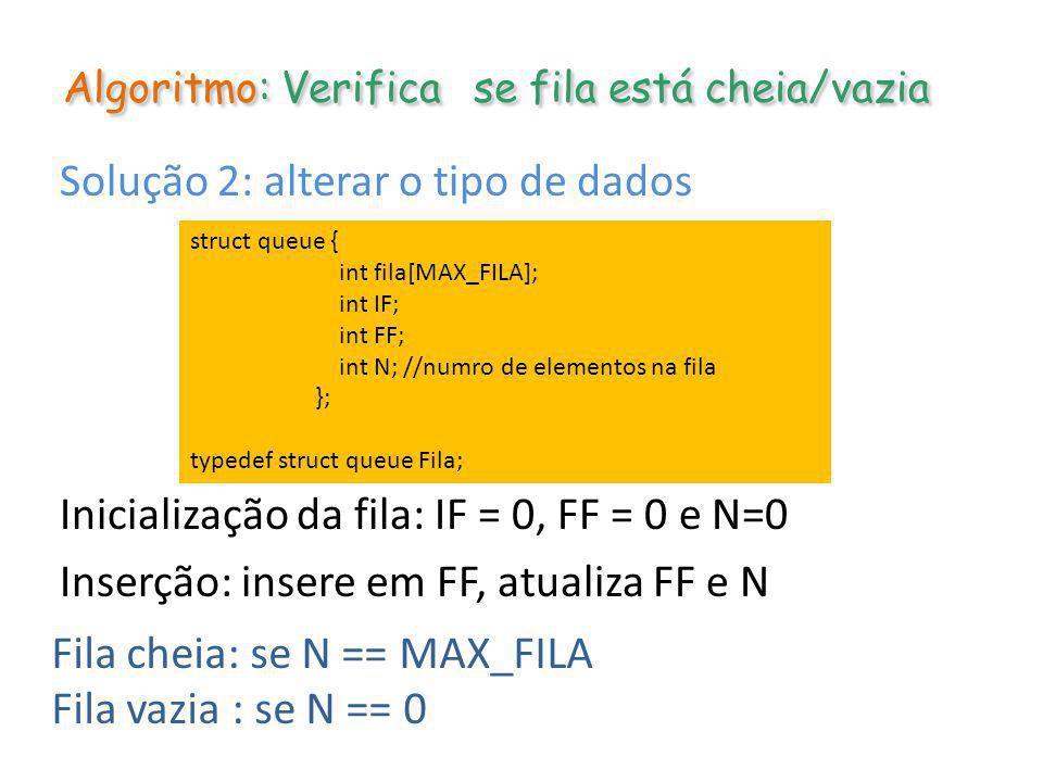 Algoritmo: Verifica se fila está cheia/vazia Solução 2: alterar o tipo de dados Inicialização da fila: IF = 0, FF = 0 e N=0 Inserção: insere em FF, at