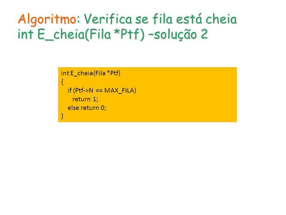 Algoritmo: Verifica se fila está cheia int E_cheia(Fila *Ptf) –solução 2 int E_cheia(Fila *Ptf) { if (Ptf->N == MAX_FILA) return 1; else return 0; }