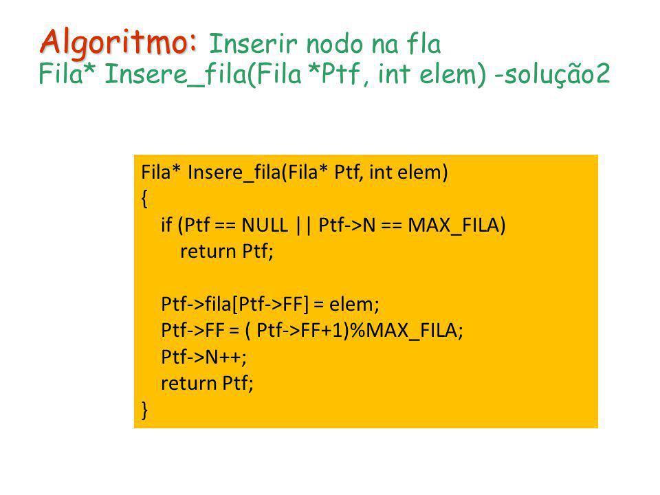 Algoritmo: Algoritmo: Inserir nodo na fla Fila* Insere_fila(Fila *Ptf, int elem) -solução2 Fila* Insere_fila(Fila* Ptf, int elem) { if (Ptf == NULL ||
