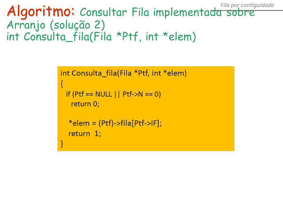 Algoritmo: Algoritmo: Consultar Fila implementada sobre Arranjo (solução 2) int Consulta_fila(Fila *Ptf, int *elem) Fila por contiguidade int Consulta