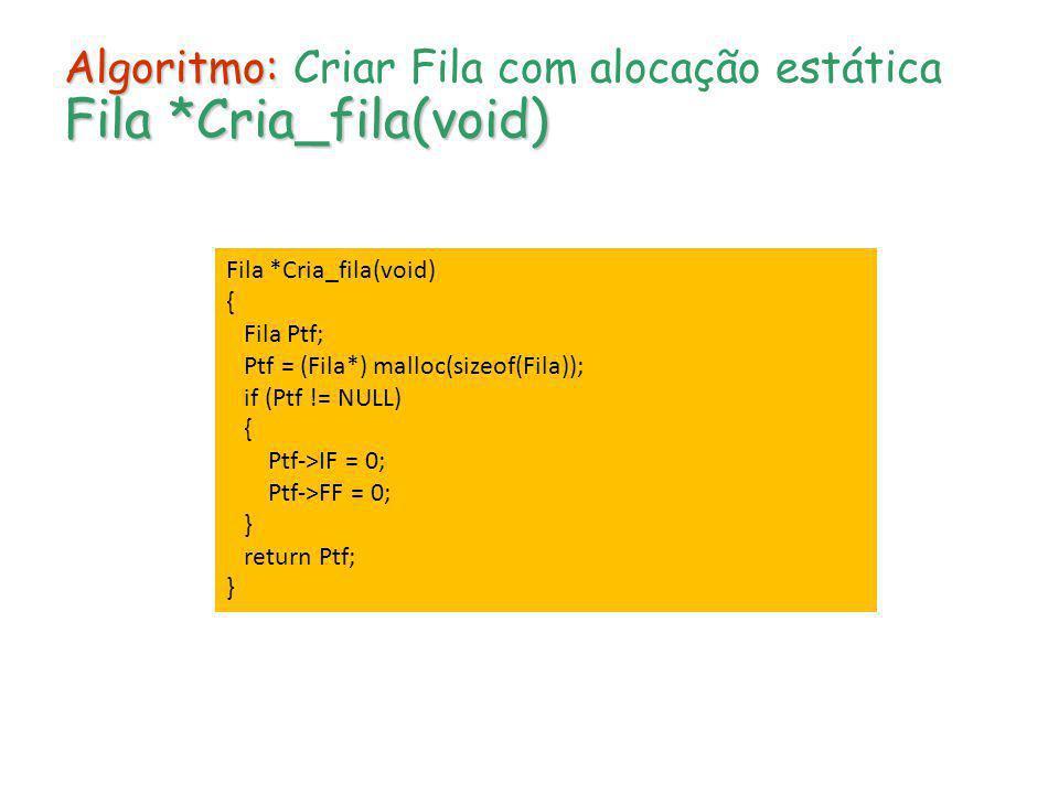 Algoritmo: Fila *Cria_fila(void) Algoritmo: Criar Fila com alocação estática Fila *Cria_fila(void) Fila *Cria_fila(void) { Fila Ptf; Ptf = (Fila*) mal