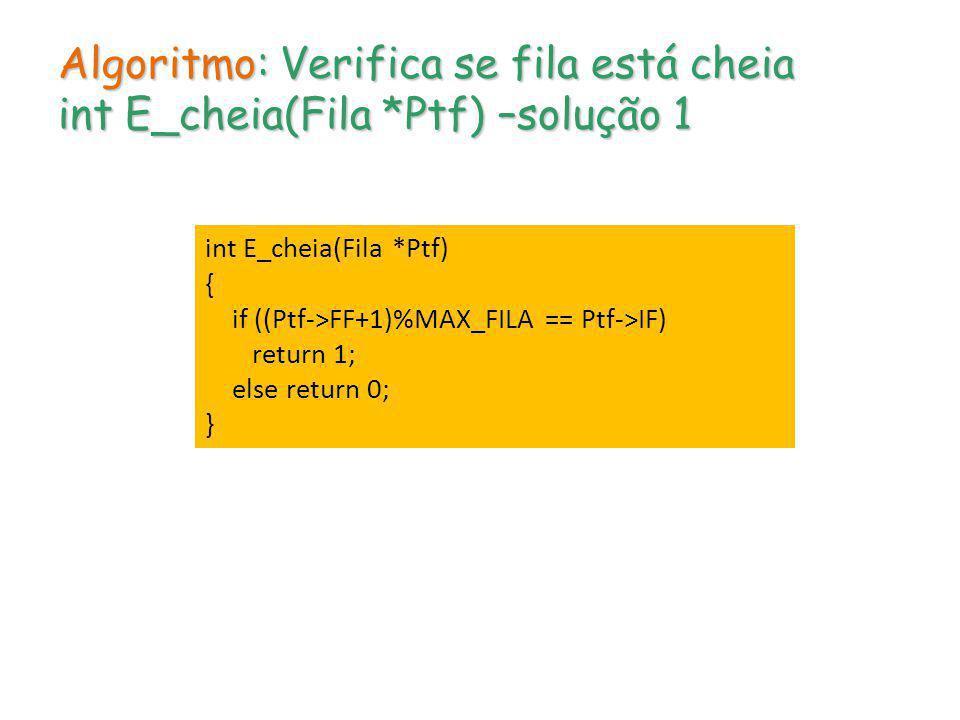 Algoritmo: Verifica se fila está cheia int E_cheia(Fila *Ptf) –solução 1 int E_cheia(Fila *Ptf) { if ((Ptf->FF+1)%MAX_FILA == Ptf->IF) return 1; else