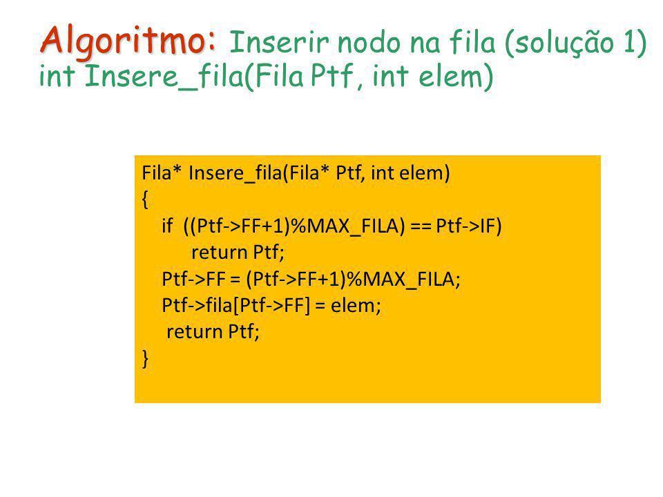 Algoritmo: Algoritmo: Inserir nodo na fila (solução 1) int Insere_fila(Fila Ptf, int elem) Fila* Insere_fila(Fila* Ptf, int elem) { if ((Ptf->FF+1)%MA
