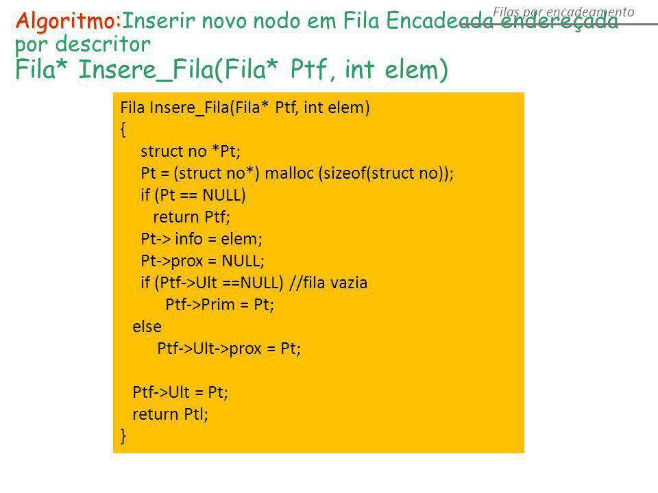 Algoritmo: Algoritmo:Inserir novo nodo em Fila Encadeada endereçada por descritor Fila* Insere_Fila(Fila* Ptf, int elem) Filas por encadeamento Fila I