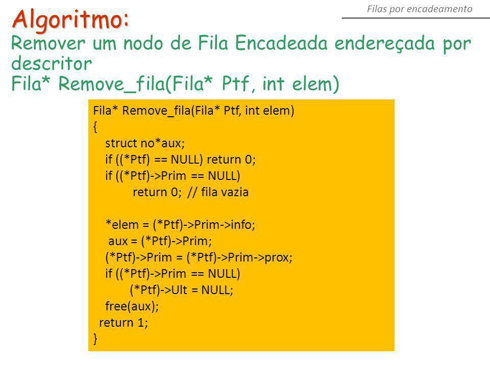 Algoritmo: Remover um nodo de Fila Encadeada endereçada por descritor Fila* Remove_fila(Fila* Ptf, int elem) Filas por encadeamento Fila* Remove_fila(