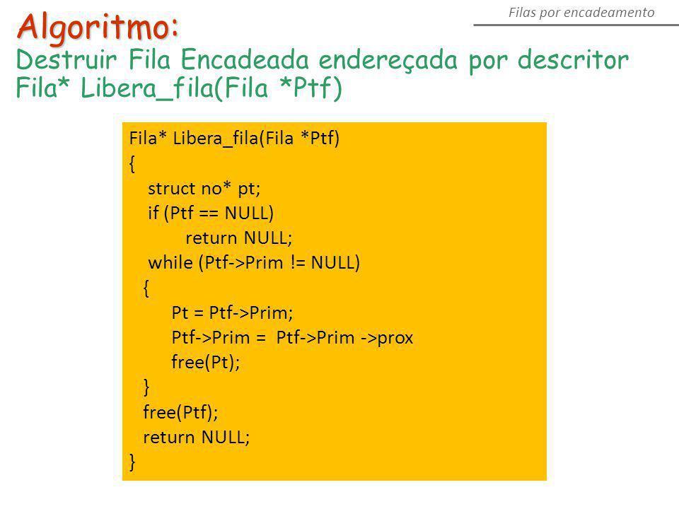 Algoritmo: Destruir Fila Encadeada endereçada por descritor Fila* Libera_fila(Fila *Ptf) Filas por encadeamento Fila* Libera_fila(Fila *Ptf) { struct