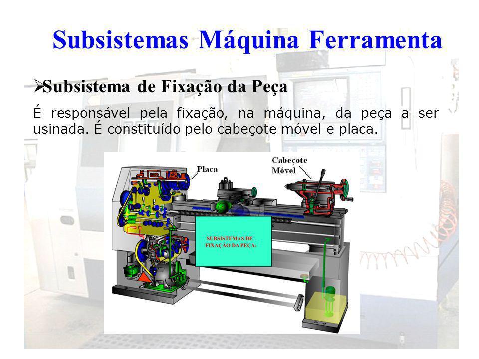 Subsistemas Máquina Ferramenta Subsistema de Fixação da Peça É responsável pela fixação, na máquina, da peça a ser usinada. É constituído pelo cabeçot