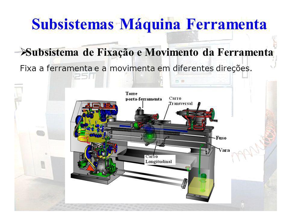 Subsistemas Máquina Ferramenta Subsistema de Fixação e Movimento da Ferramenta Fixa a ferramenta e a movimenta em diferentes direções.