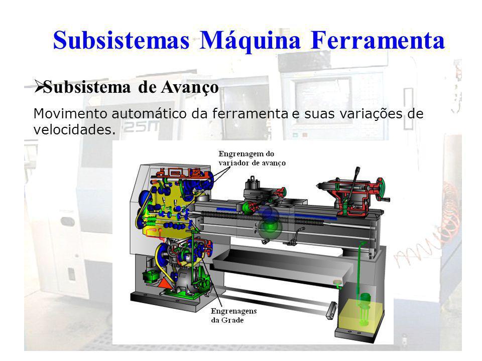 Subsistemas Máquina Ferramenta Subsistema de Avanço Movimento automático da ferramenta e suas variações de velocidades.