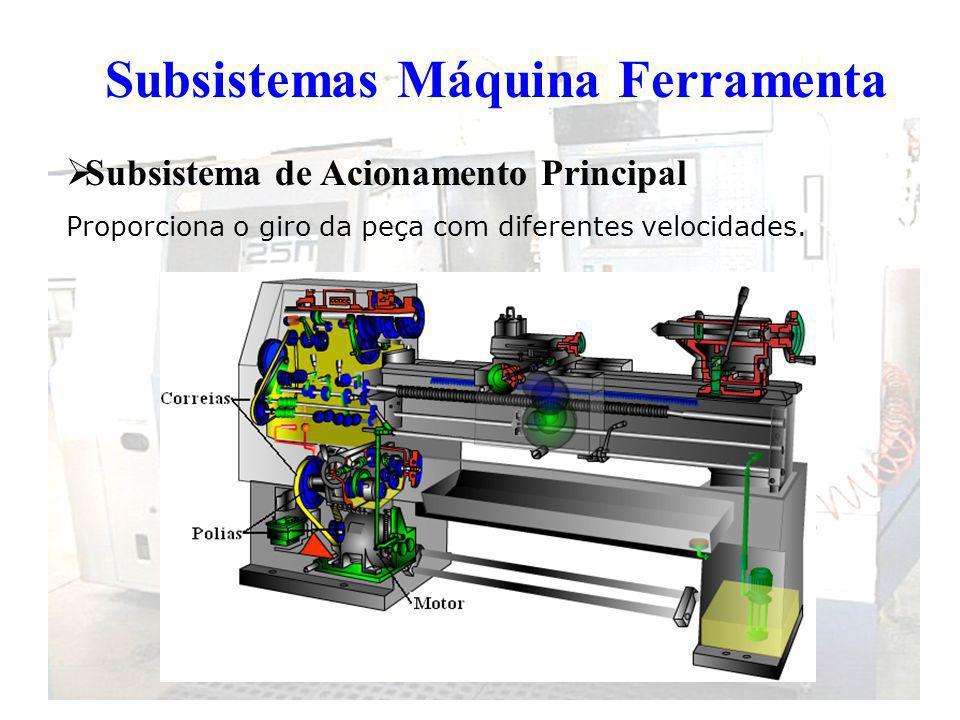 Subsistemas Máquina Ferramenta Subsistema de Acionamento Principal Proporciona o giro da peça com diferentes velocidades.