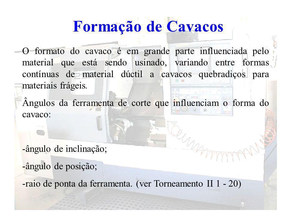 Formação de Cavacos O formato do cavaco é em grande parte influenciada pelo material que está sendo usinado, variando entre formas contínuas de material dúctil a cavacos quebradiços para materiais frágeis.