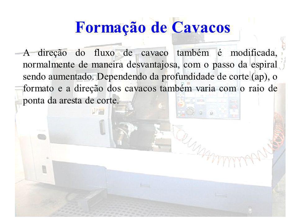 Formação de Cavacos A direção do fluxo de cavaco também é modificada, normalmente de maneira desvantajosa, com o passo da espiral sendo aumentado.