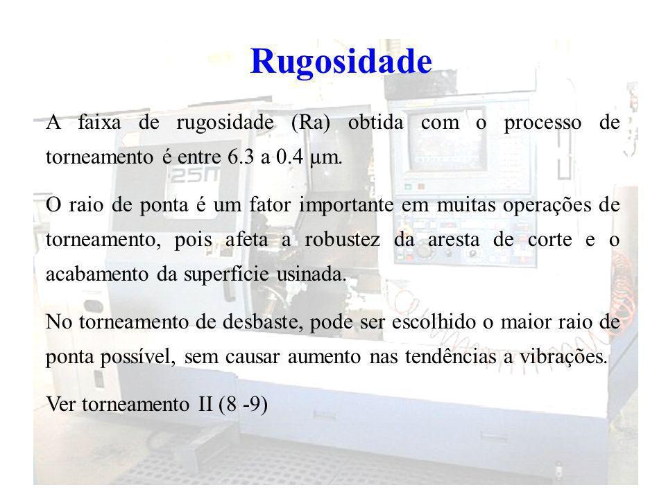 Rugosidade A faixa de rugosidade (Ra) obtida com o processo de torneamento é entre 6.3 a 0.4 µm. O raio de ponta é um fator importante em muitas opera