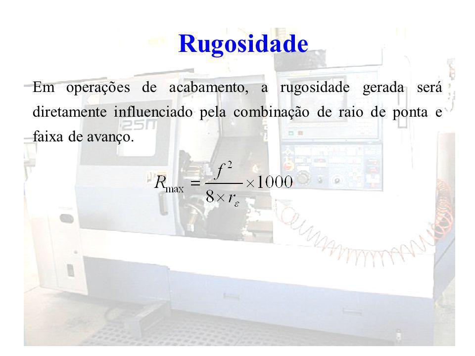 Rugosidade Em operações de acabamento, a rugosidade gerada será diretamente influenciado pela combinação de raio de ponta e faixa de avanço.