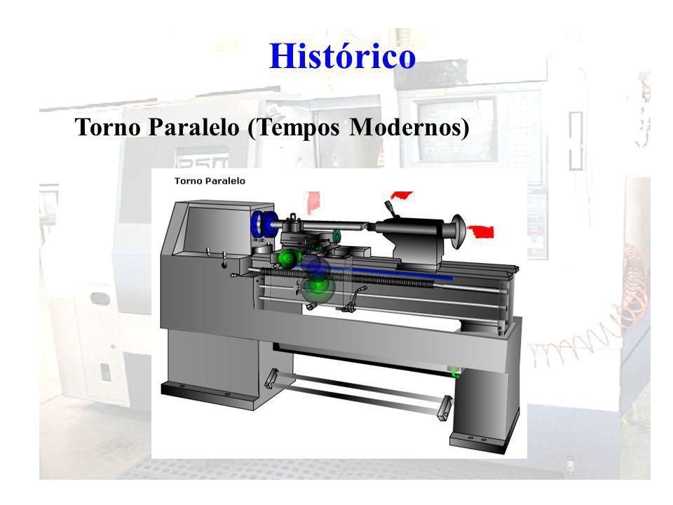 Histórico Torno Paralelo (Tempos Modernos)