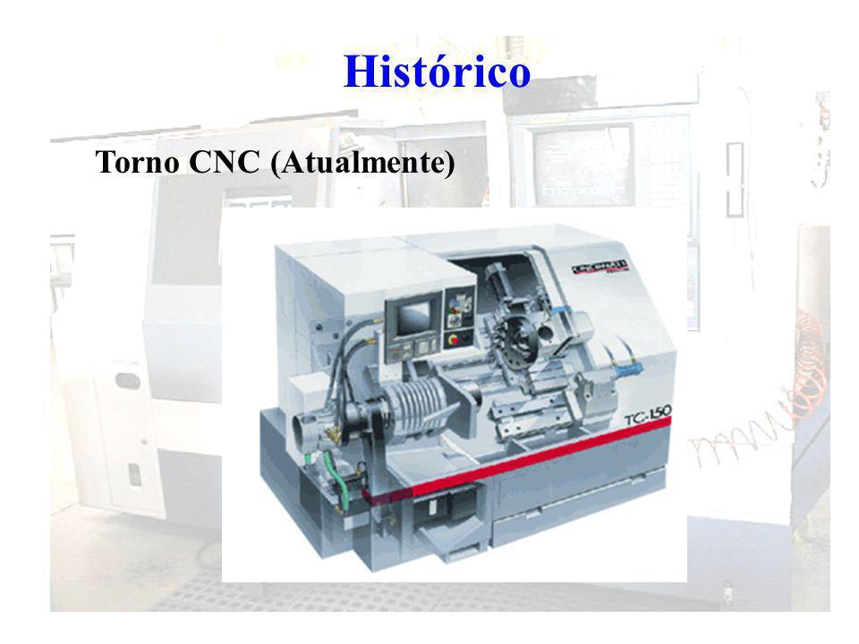 Histórico Torno CNC (Atualmente)