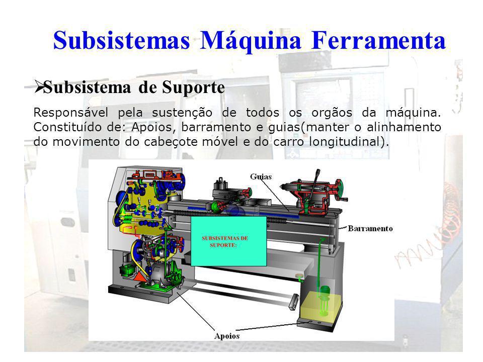 Subsistemas Máquina Ferramenta Subsistema de Suporte Responsável pela sustenção de todos os orgãos da máquina. Constituído de: Apoios, barramento e gu